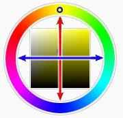 補色の色相