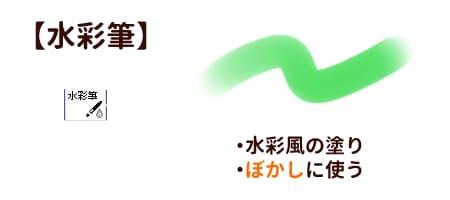 SAIの水彩筆の特徴