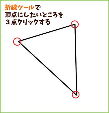自由な三角の描き方
