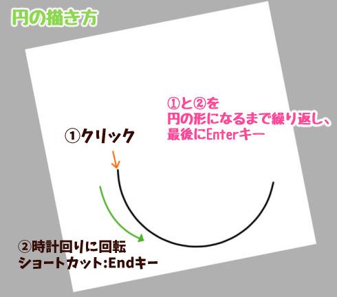半円の描き方