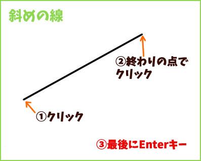 斜め線の描き方