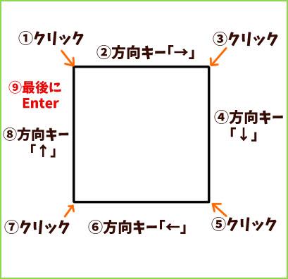 正方形の描き方